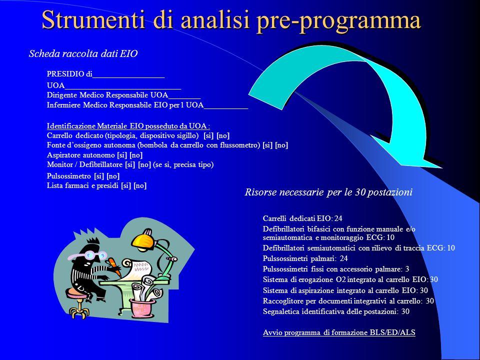 Strumenti di analisi pre-programma