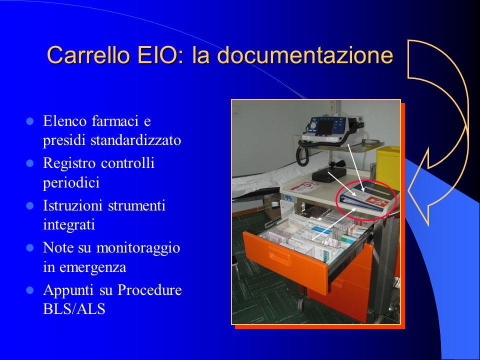 Carrello EIO: la documentazione