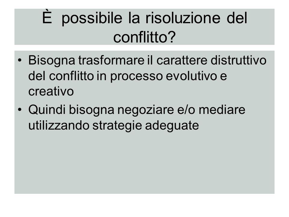 È possibile la risoluzione del conflitto