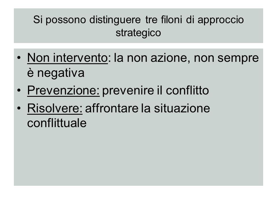Si possono distinguere tre filoni di approccio strategico