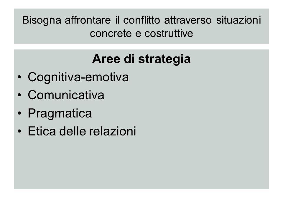 Aree di strategia Cognitiva-emotiva Comunicativa Pragmatica