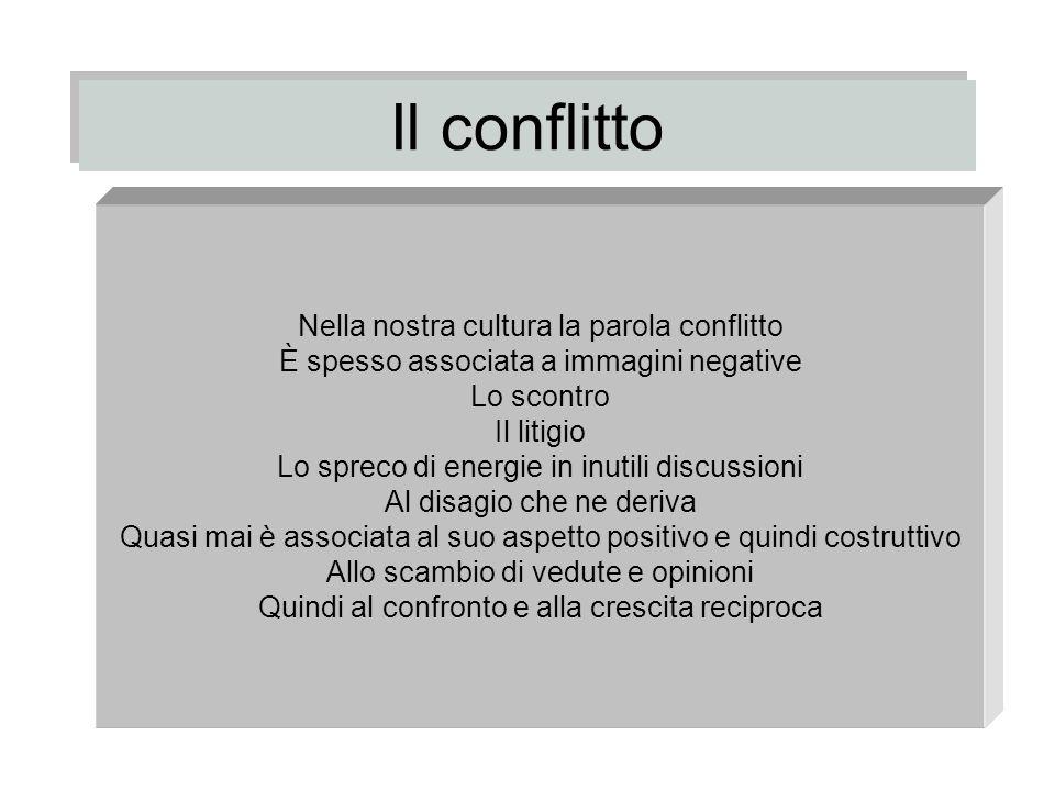 Il conflitto Nella nostra cultura la parola conflitto