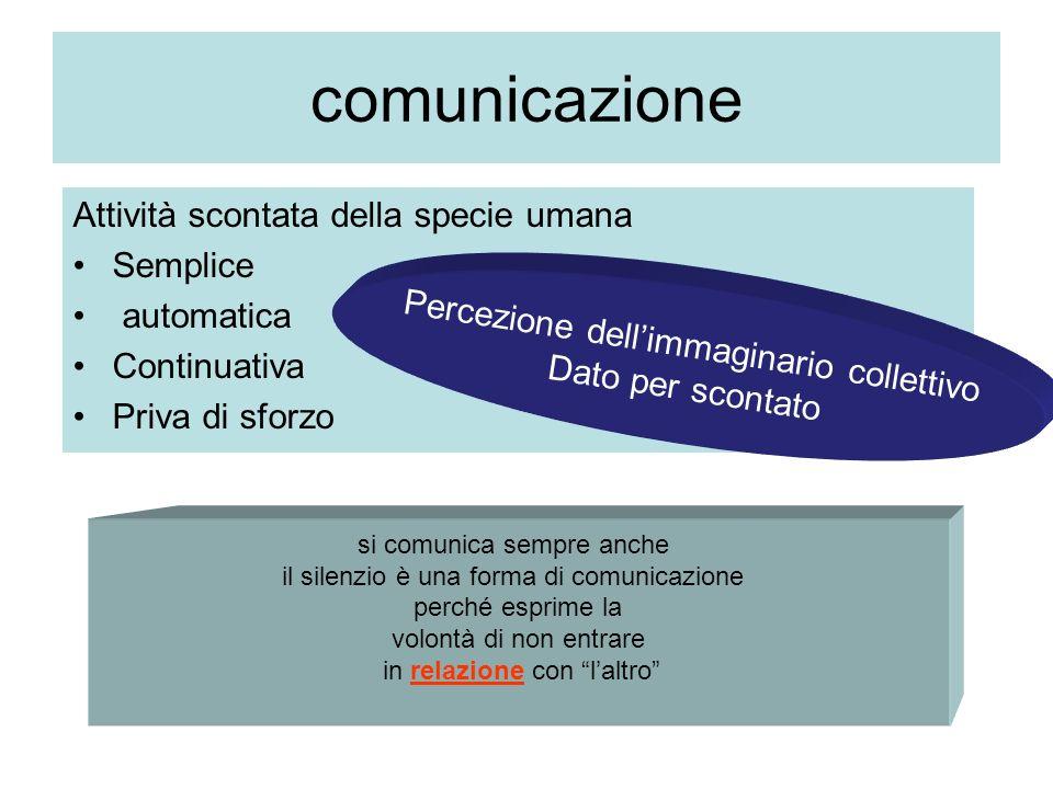 comunicazione Attività scontata della specie umana Semplice automatica