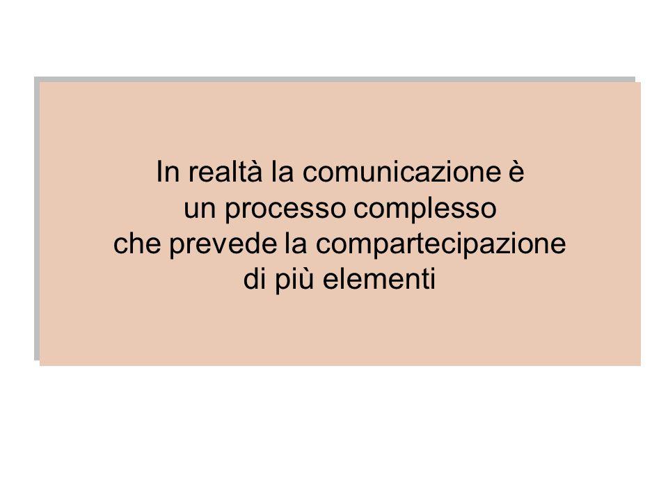 In realtà la comunicazione è un processo complesso che prevede la compartecipazione di più elementi