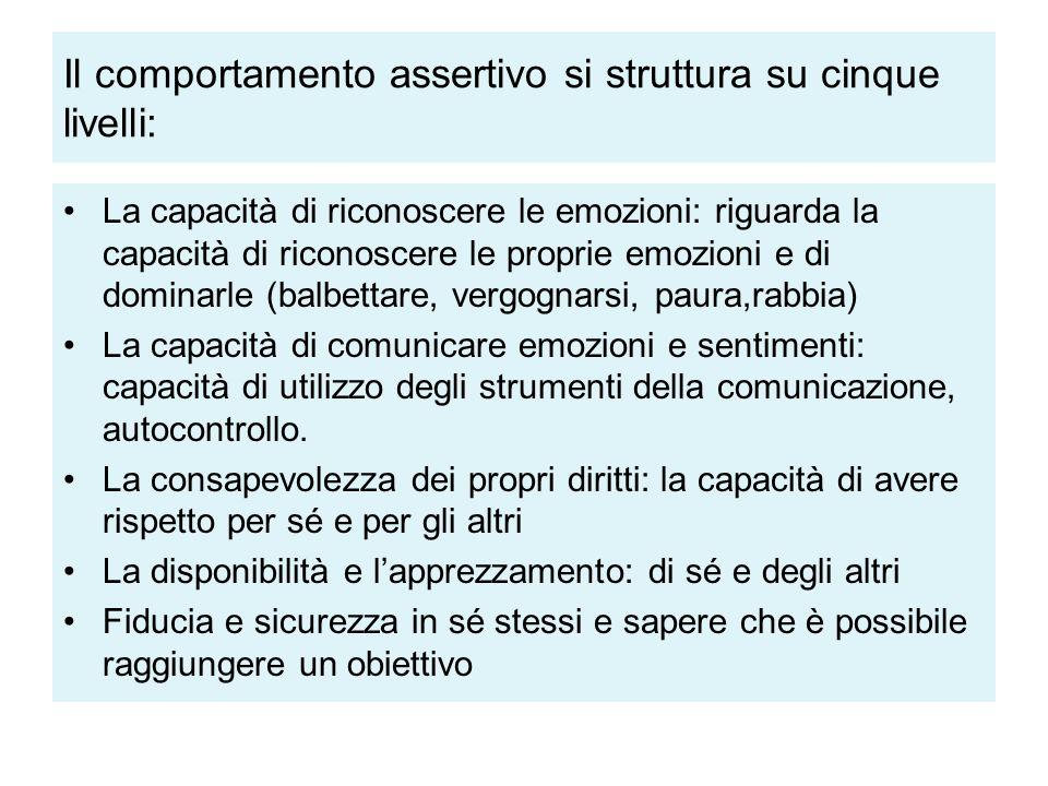 Il comportamento assertivo si struttura su cinque livelli: