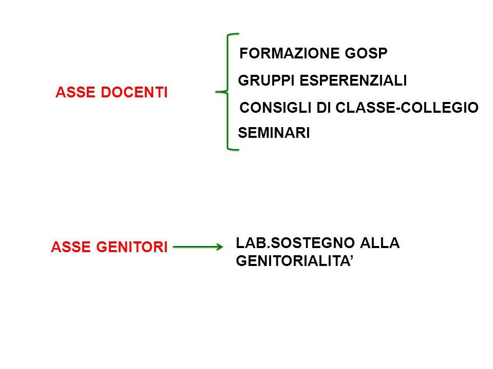 CONSIGLI DI CLASSE-COLLEGIO