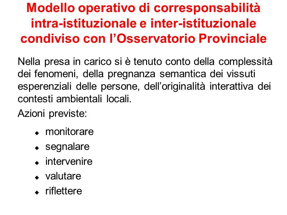 Modello operativo di corresponsabilità intra-istituzionale e inter-istituzionale condiviso con l'Osservatorio Provinciale