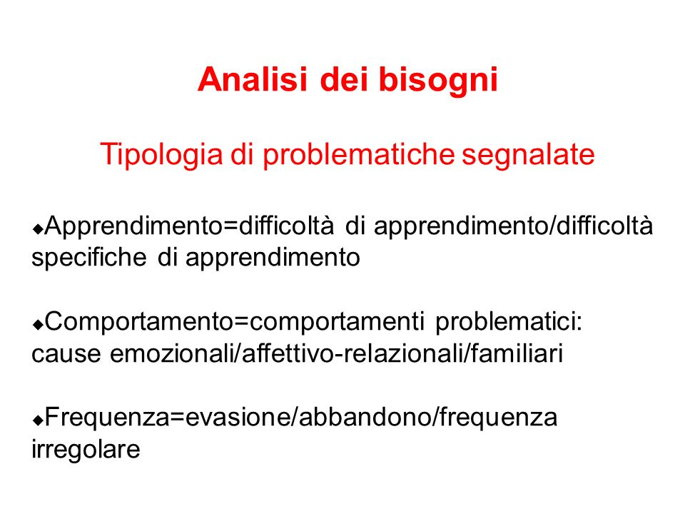 Tipologia di problematiche segnalate