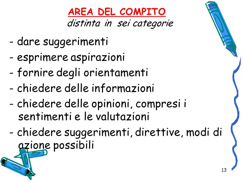 AREA DEL COMPITO distinta in sei categorie