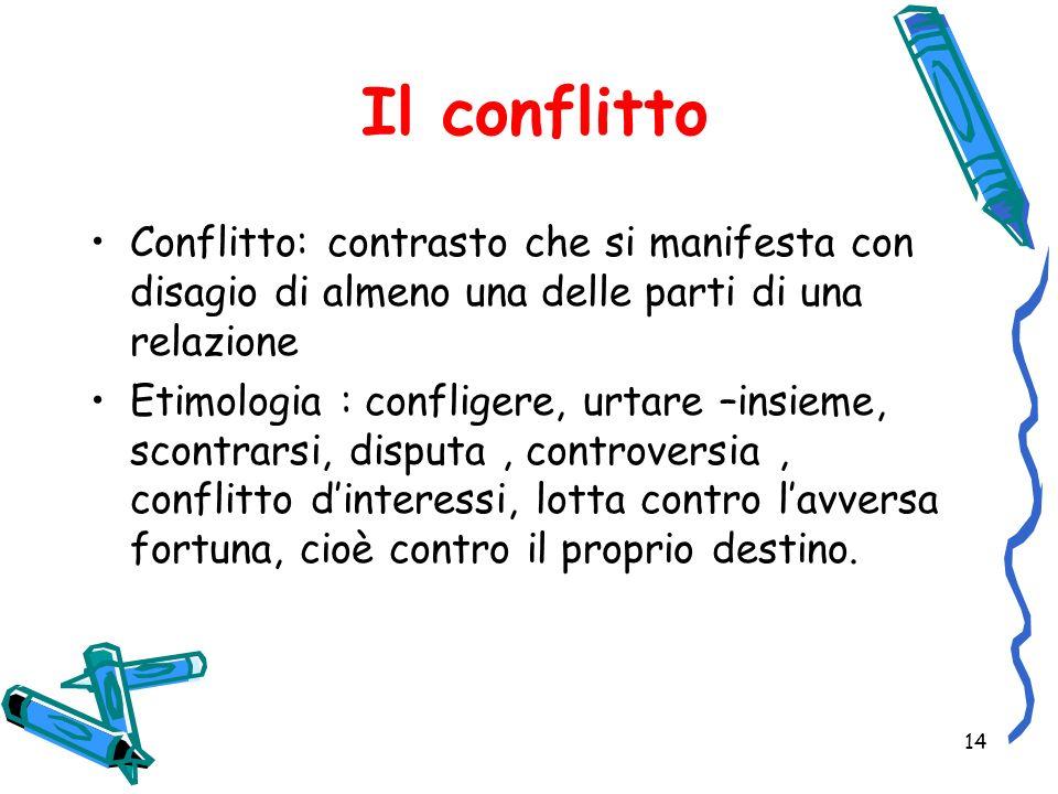 Il conflitto Conflitto: contrasto che si manifesta con disagio di almeno una delle parti di una relazione.