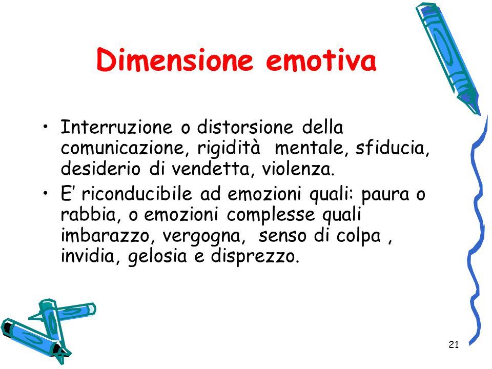 Dimensione emotiva Interruzione o distorsione della comunicazione, rigidità mentale, sfiducia, desiderio di vendetta, violenza.