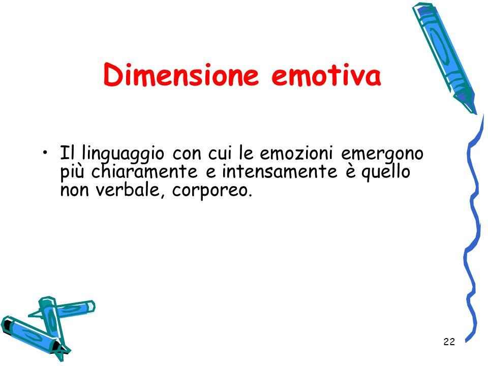 Dimensione emotiva Il linguaggio con cui le emozioni emergono più chiaramente e intensamente è quello non verbale, corporeo.