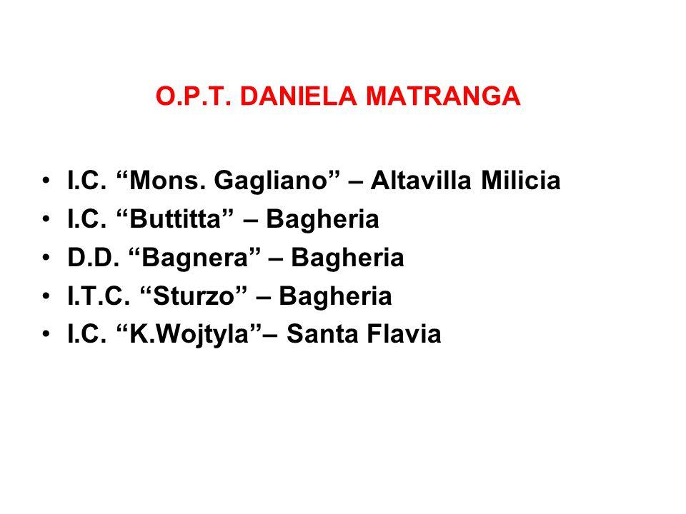 O.P.T. DANIELA MATRANGA I.C. Mons. Gagliano – Altavilla Milicia. I.C. Buttitta – Bagheria. D.D. Bagnera – Bagheria.