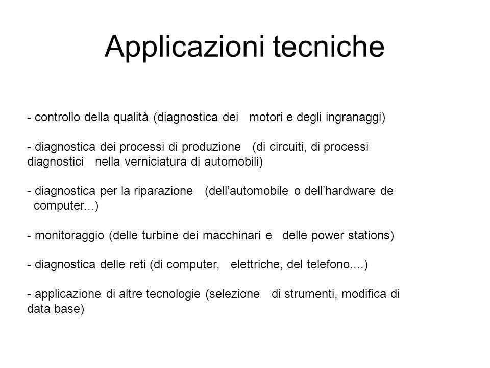Applicazioni tecniche