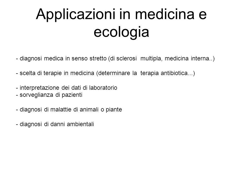 Applicazioni in medicina e ecologia