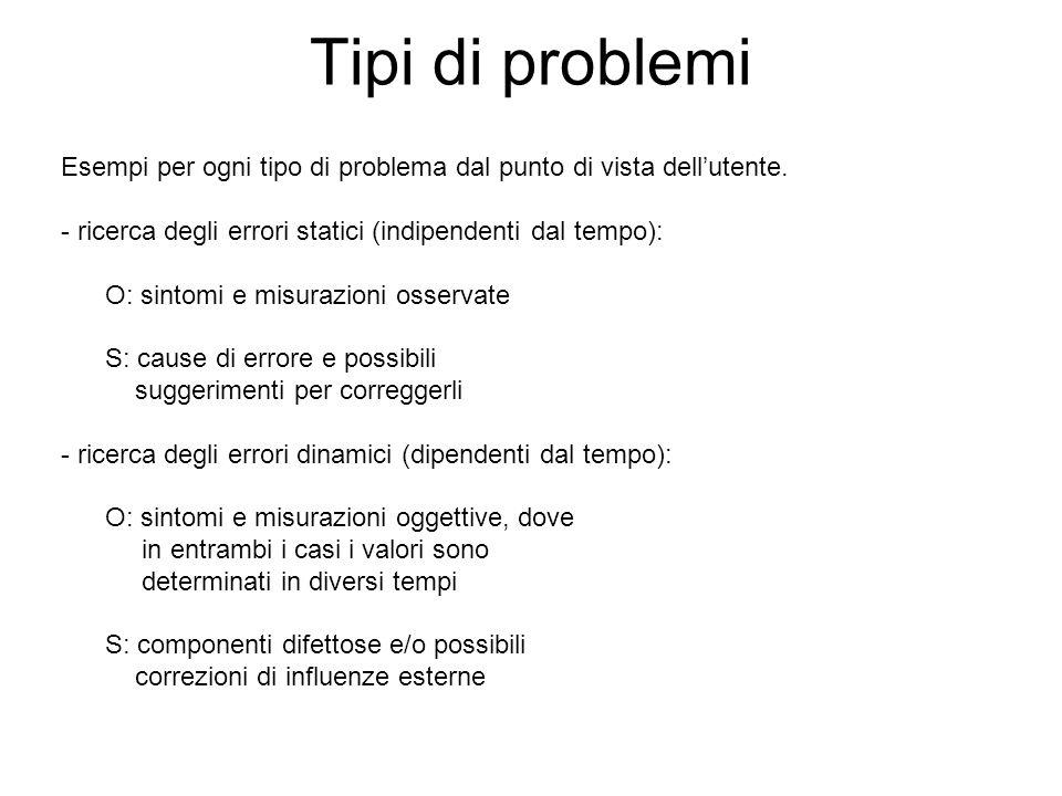 Tipi di problemi Esempi per ogni tipo di problema dal punto di vista dell'utente. - ricerca degli errori statici (indipendenti dal tempo):