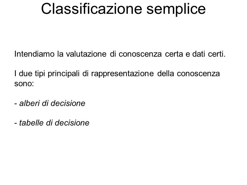 Classificazione semplice