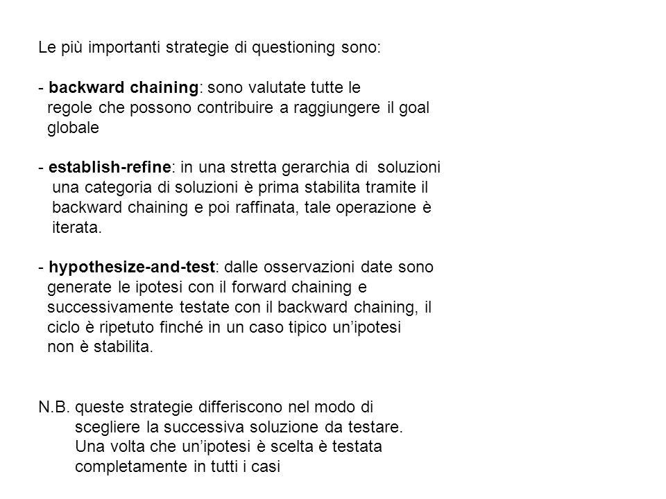 Le più importanti strategie di questioning sono: