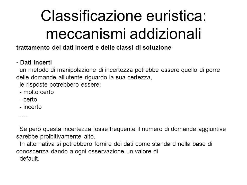 Classificazione euristica: meccanismi addizionali