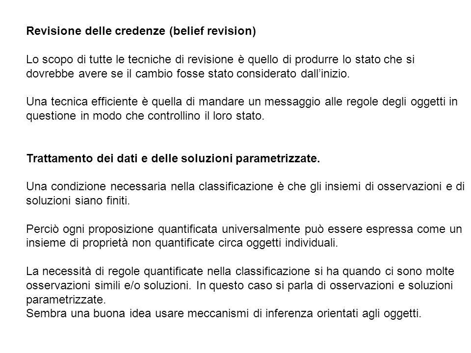 Revisione delle credenze (belief revision)