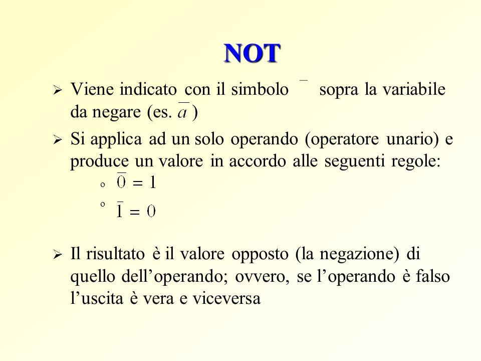 NOT Viene indicato con il simbolo sopra la variabile da negare (es. )