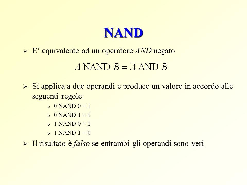 NAND E' equivalente ad un operatore AND negato