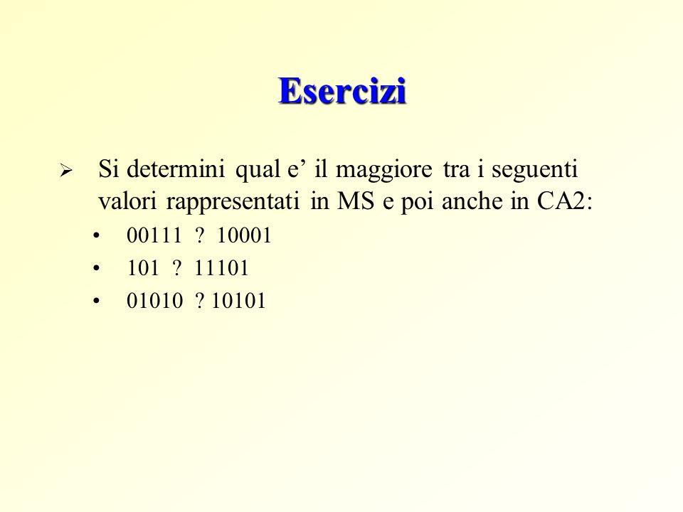 Esercizi Si determini qual e' il maggiore tra i seguenti valori rappresentati in MS e poi anche in CA2: