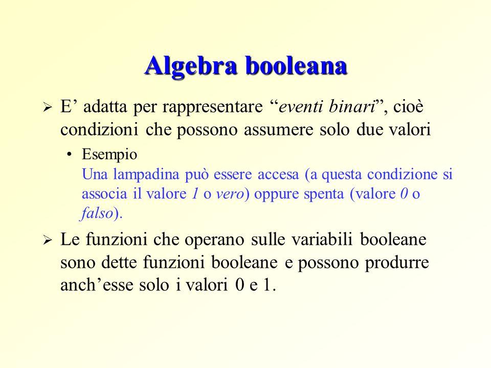 Algebra booleana E' adatta per rappresentare eventi binari , cioè condizioni che possono assumere solo due valori.