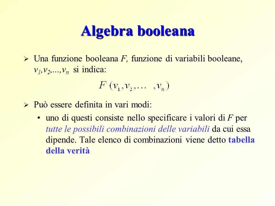 Algebra booleana Una funzione booleana F, funzione di variabili booleane, v1,v2,...,vn si indica: Può essere definita in vari modi:
