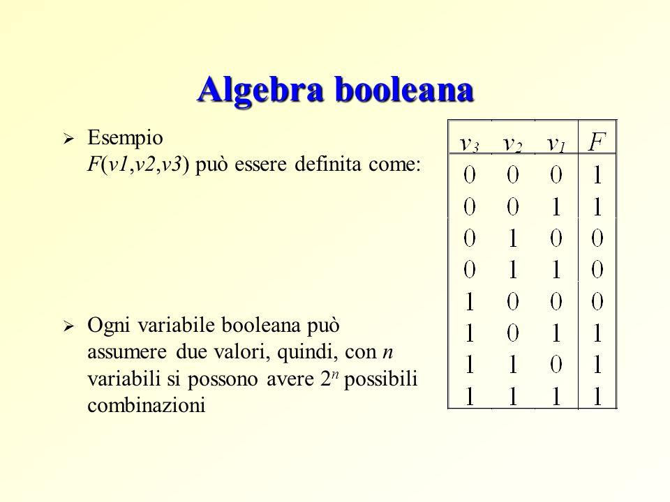 Algebra booleana Esempio F(v1,v2,v3) può essere definita come: