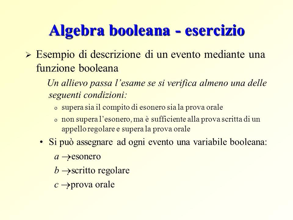 Algebra booleana - esercizio