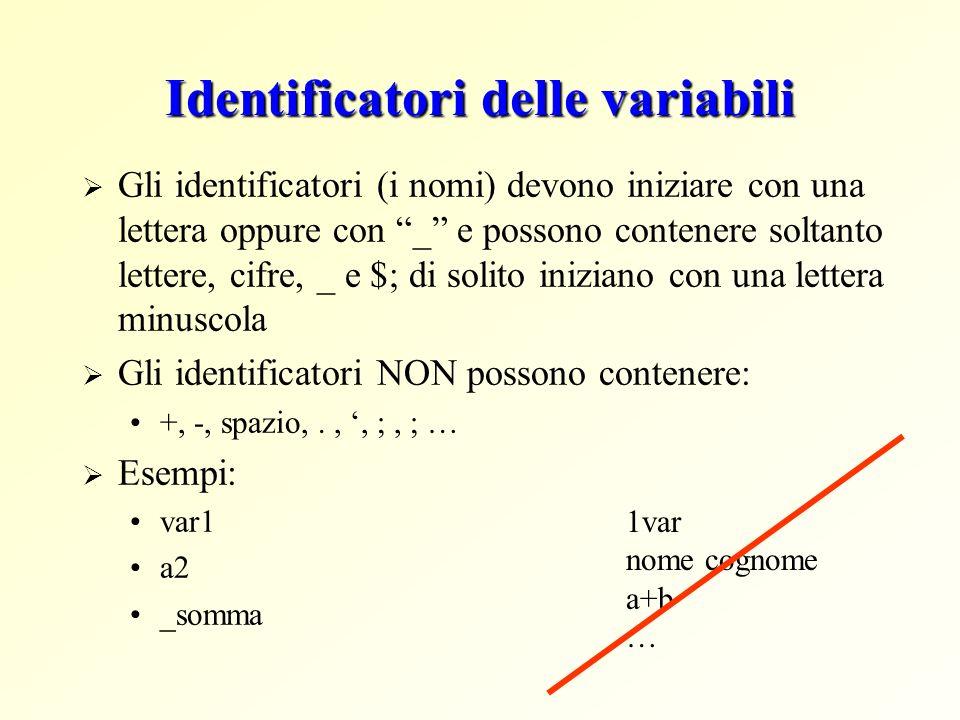 Identificatori delle variabili
