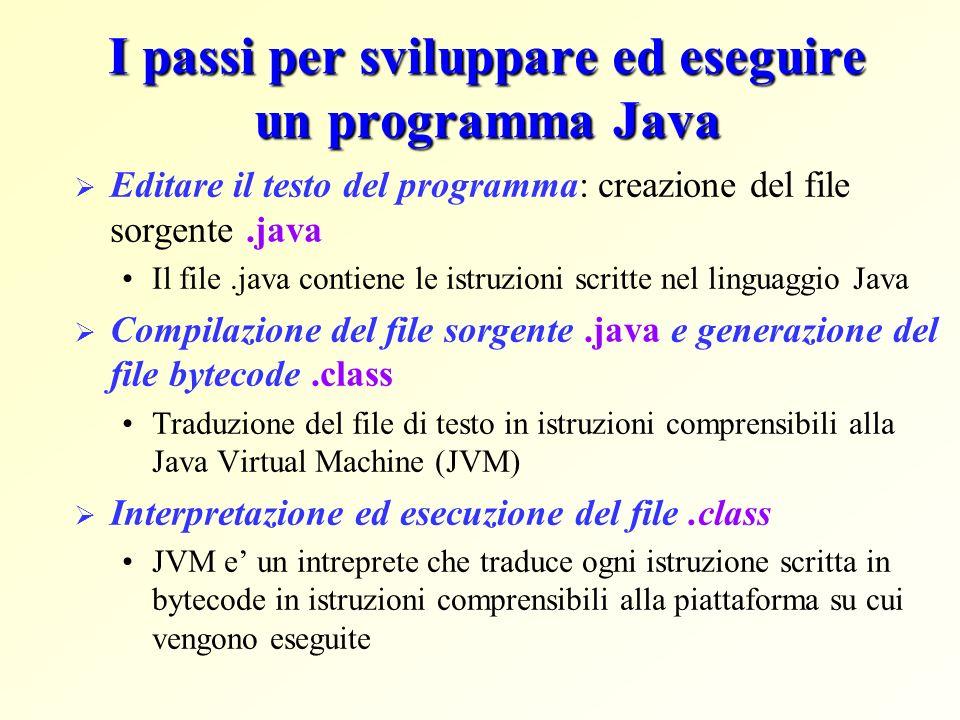 I passi per sviluppare ed eseguire un programma Java