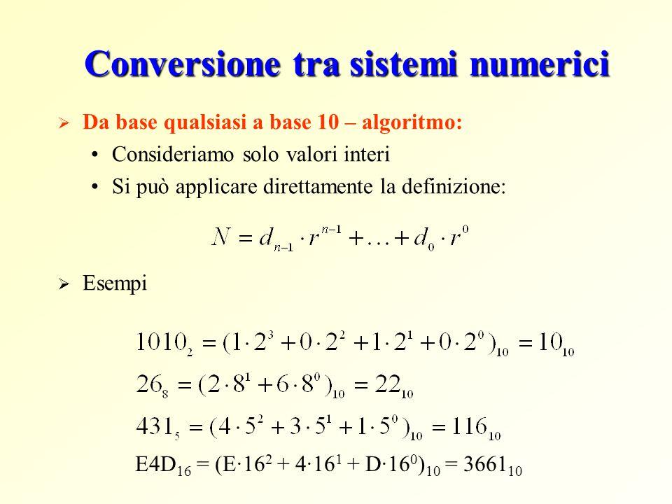 Conversione tra sistemi numerici