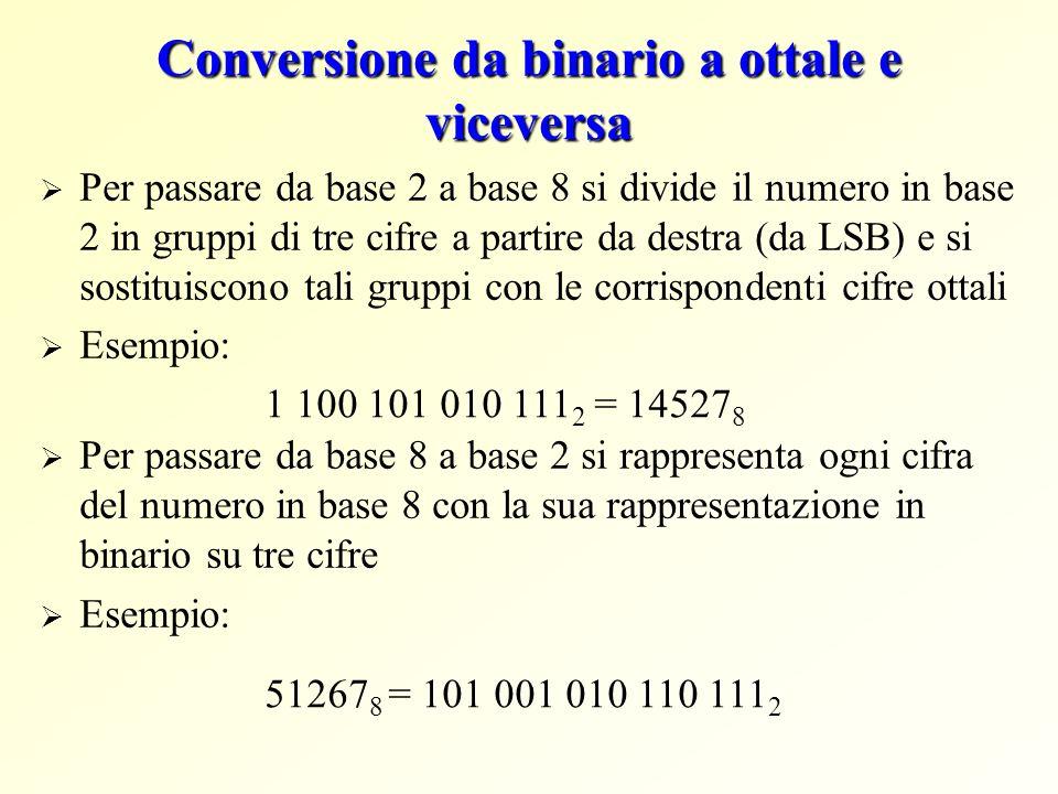 Conversione da binario a ottale e viceversa