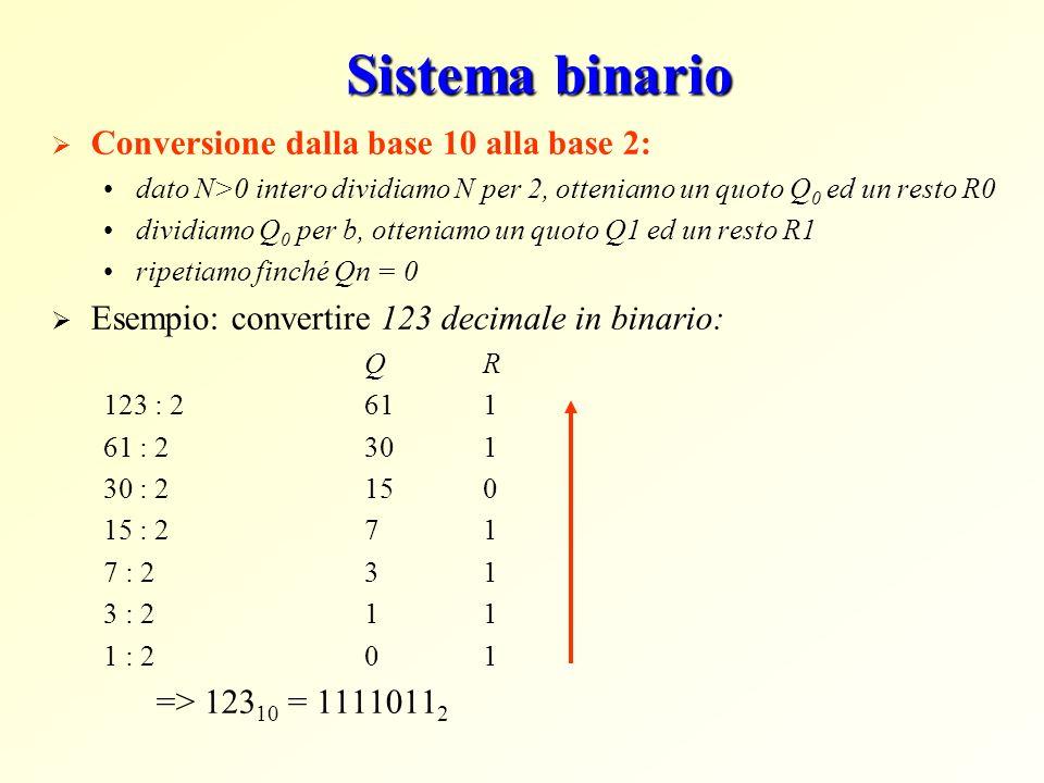 Sistema binario Conversione dalla base 10 alla base 2: