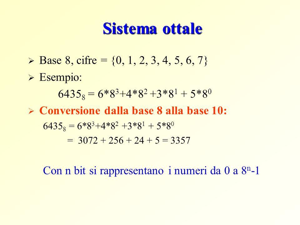 Sistema ottale Base 8, cifre = {0, 1, 2, 3, 4, 5, 6, 7} Esempio: