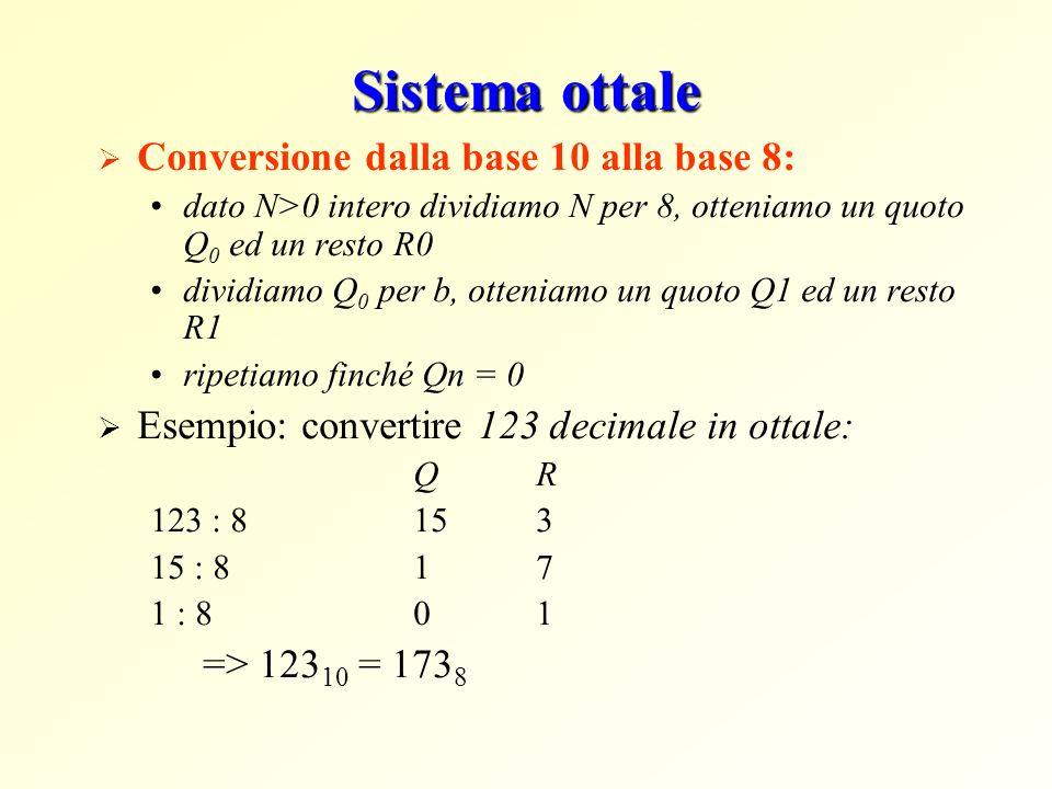 Sistema ottale Conversione dalla base 10 alla base 8: