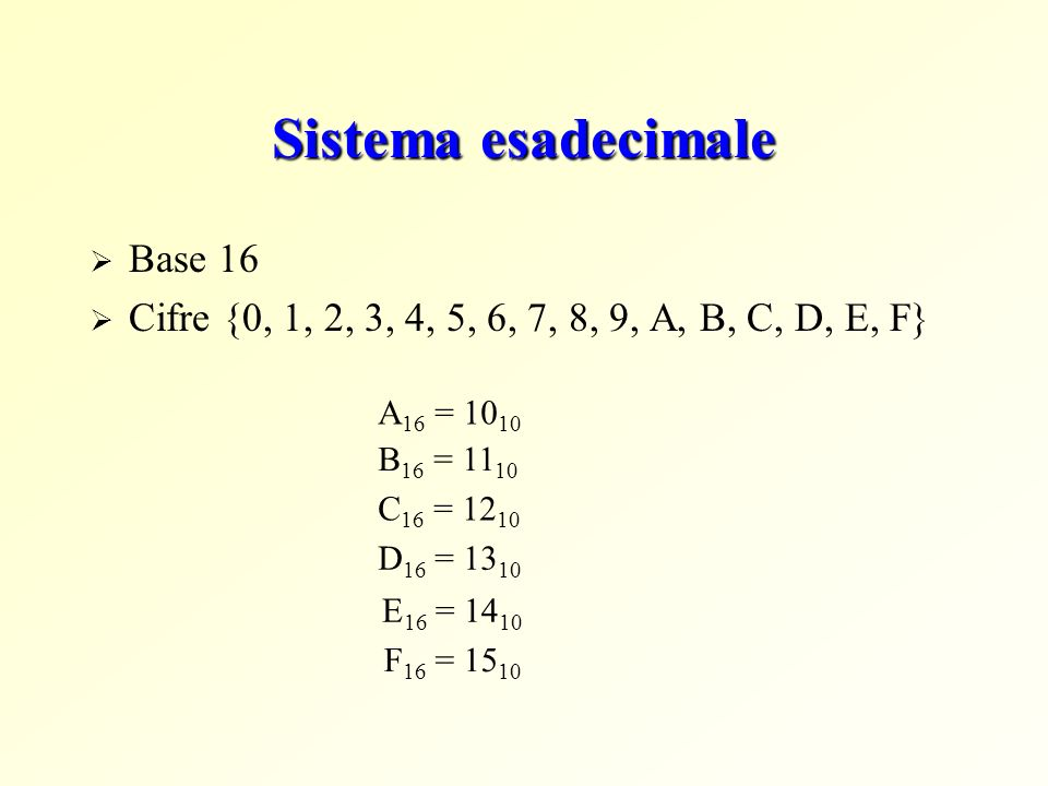 Sistema esadecimale Base 16