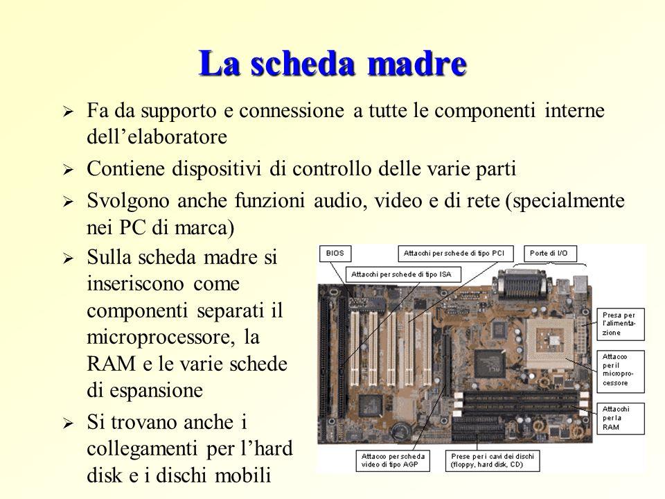 La scheda madre Fa da supporto e connessione a tutte le componenti interne dell'elaboratore. Contiene dispositivi di controllo delle varie parti.