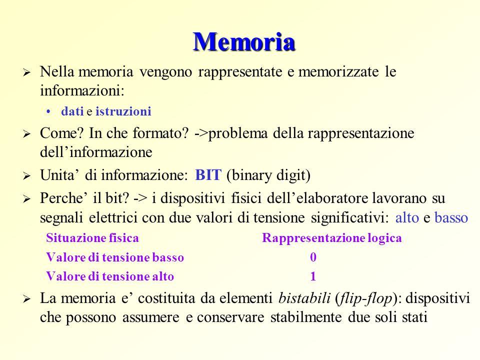 Memoria Nella memoria vengono rappresentate e memorizzate le informazioni: dati e istruzioni.