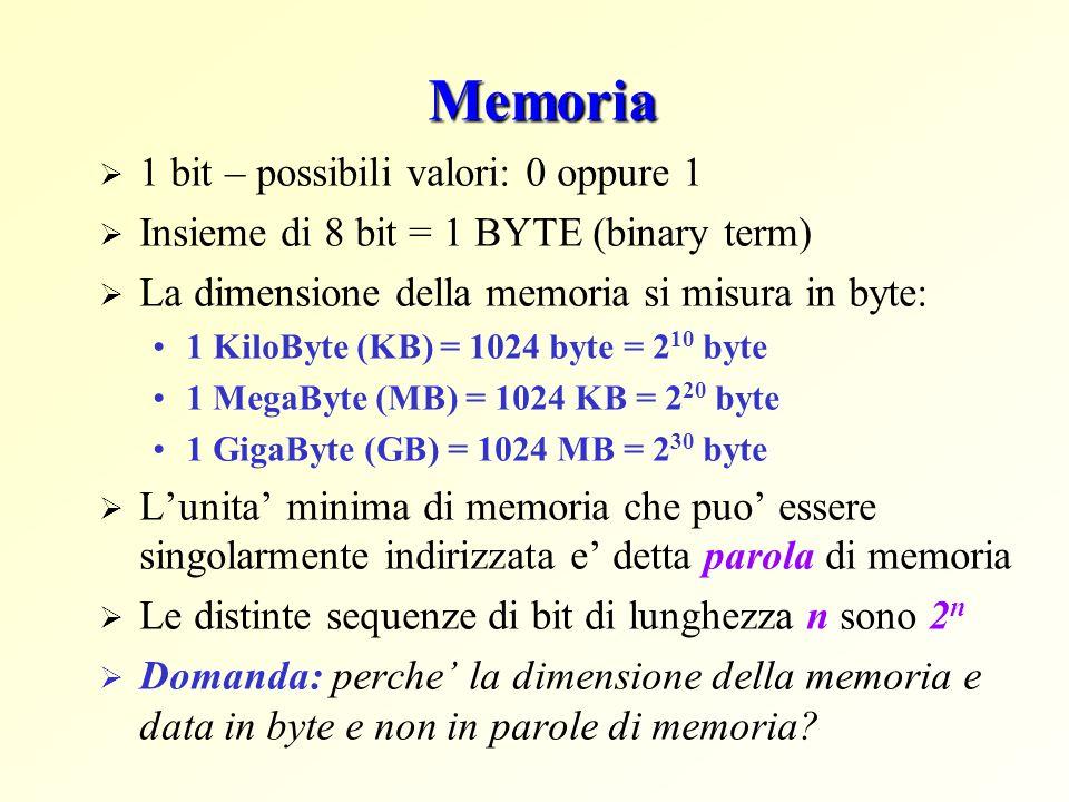 Memoria 1 bit – possibili valori: 0 oppure 1