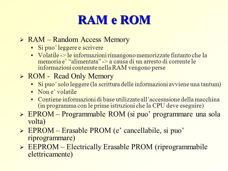 RAM e ROM RAM – Random Access Memory ROM - Read Only Memory