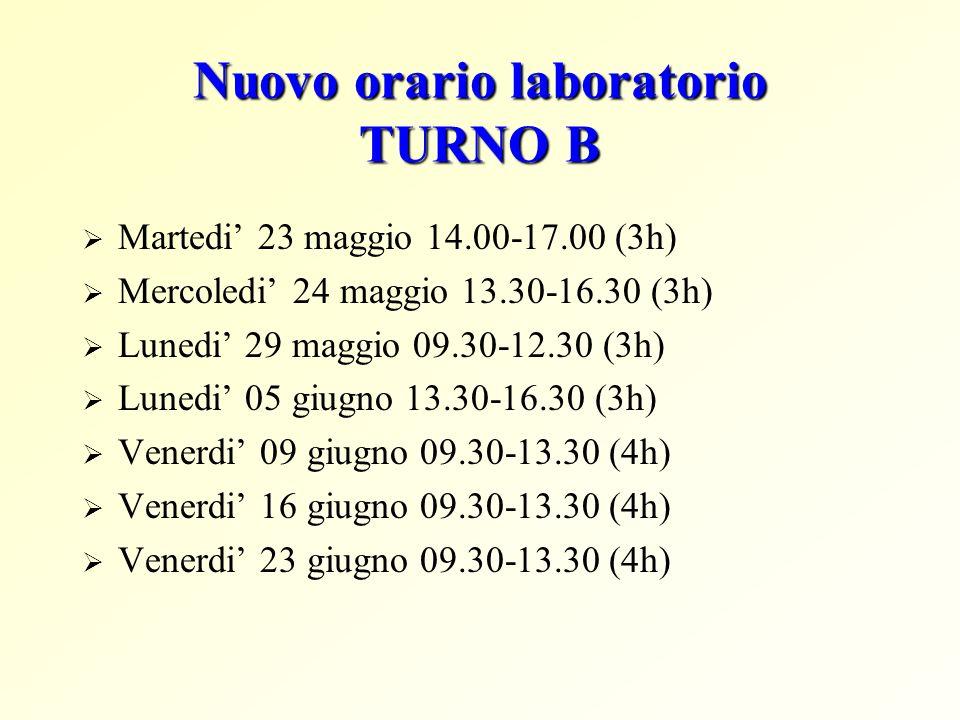 Nuovo orario laboratorio TURNO B