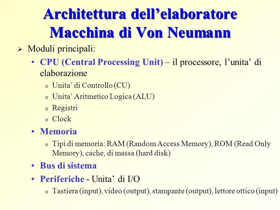 Architettura dell'elaboratore Macchina di Von Neumann