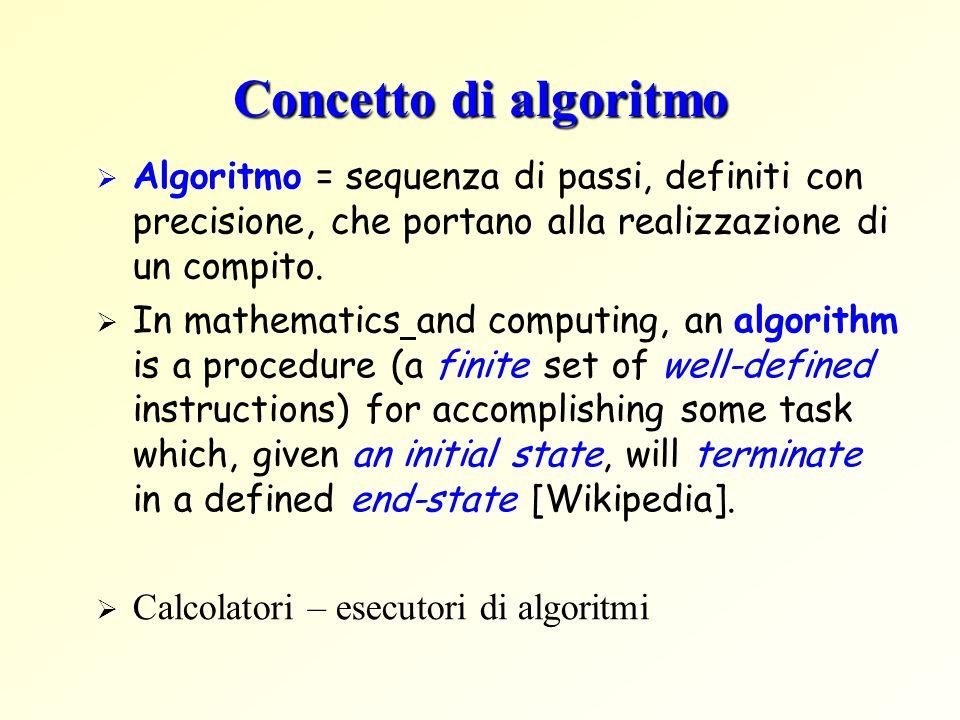 Concetto di algoritmo Algoritmo = sequenza di passi, definiti con precisione, che portano alla realizzazione di un compito.