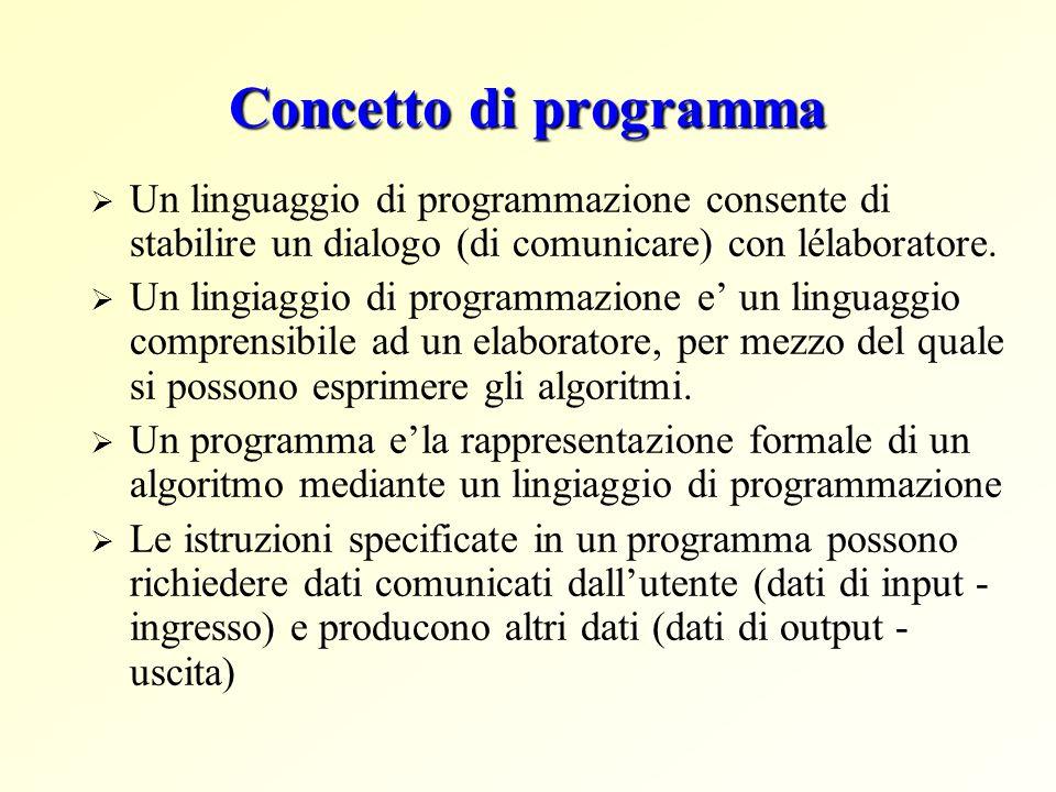 Concetto di programma Un linguaggio di programmazione consente di stabilire un dialogo (di comunicare) con lélaboratore.