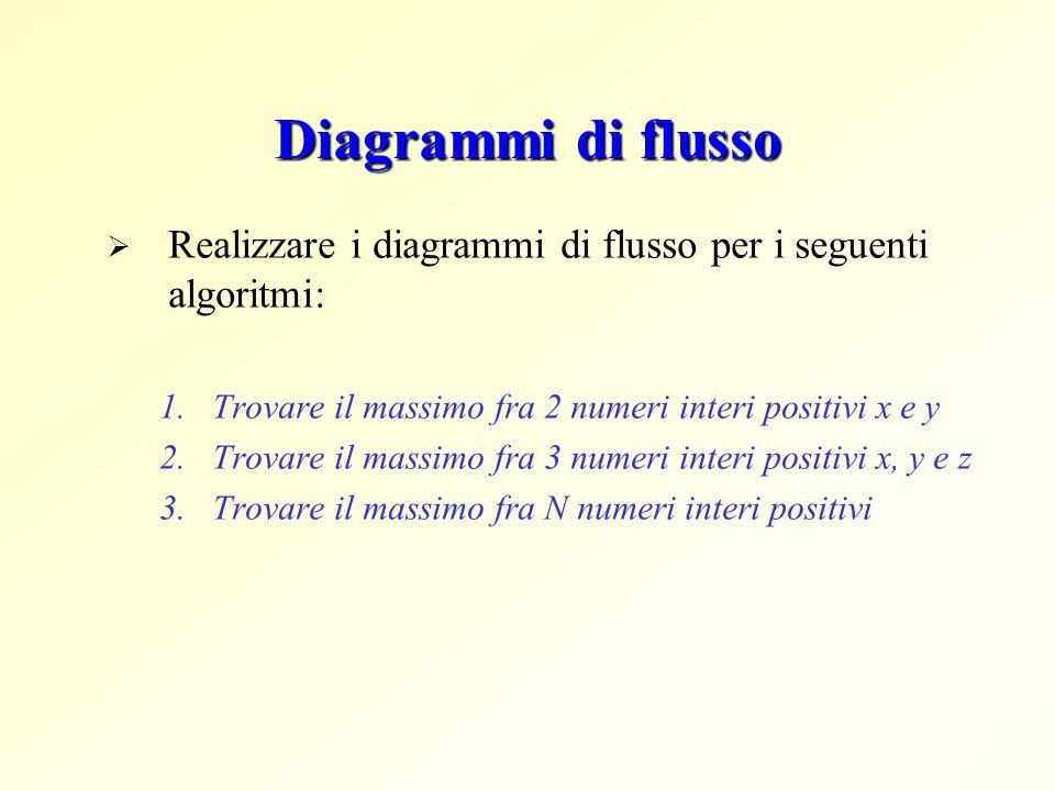 Diagrammi di flusso Realizzare i diagrammi di flusso per i seguenti algoritmi: Trovare il massimo fra 2 numeri interi positivi x e y.