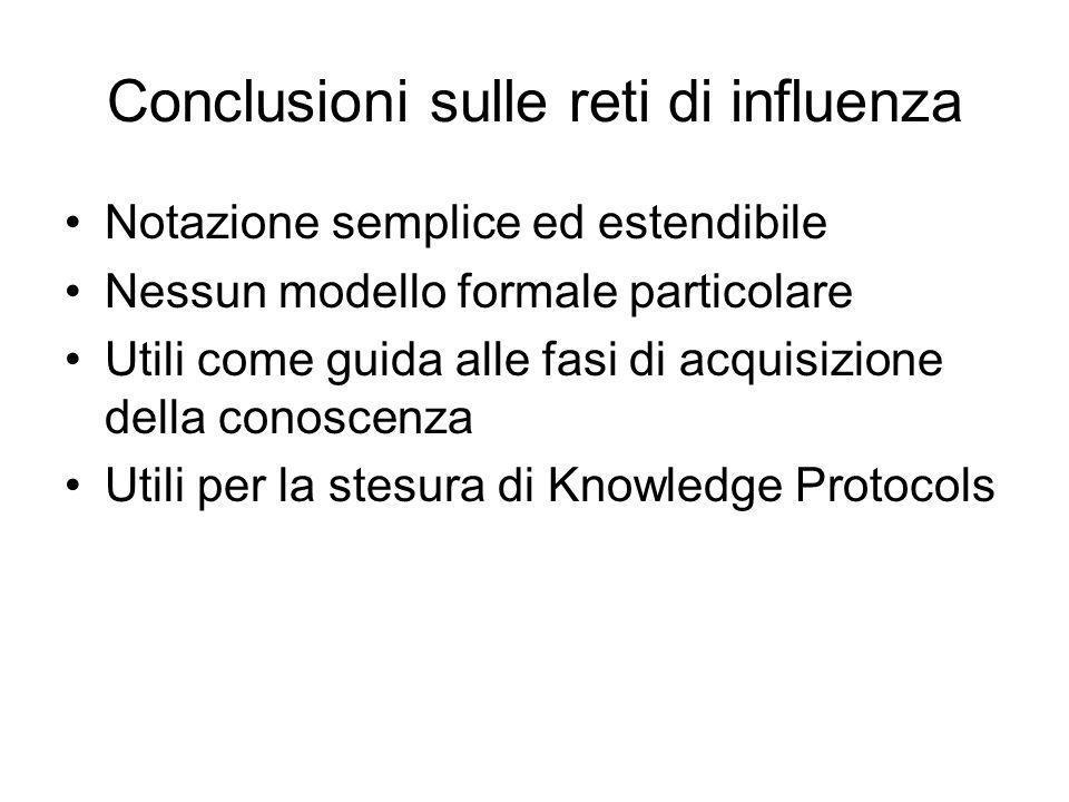 Conclusioni sulle reti di influenza