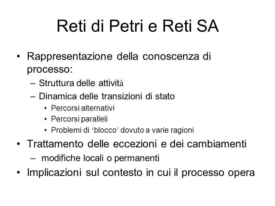Reti di Petri e Reti SA Rappresentazione della conoscenza di processo: